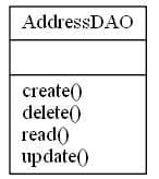 accès aux données